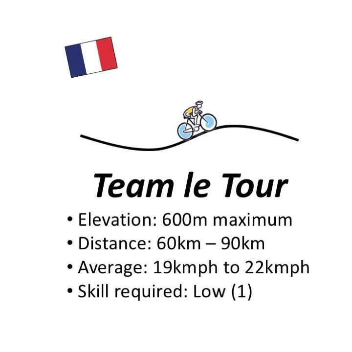 Team le Tour SunVelo