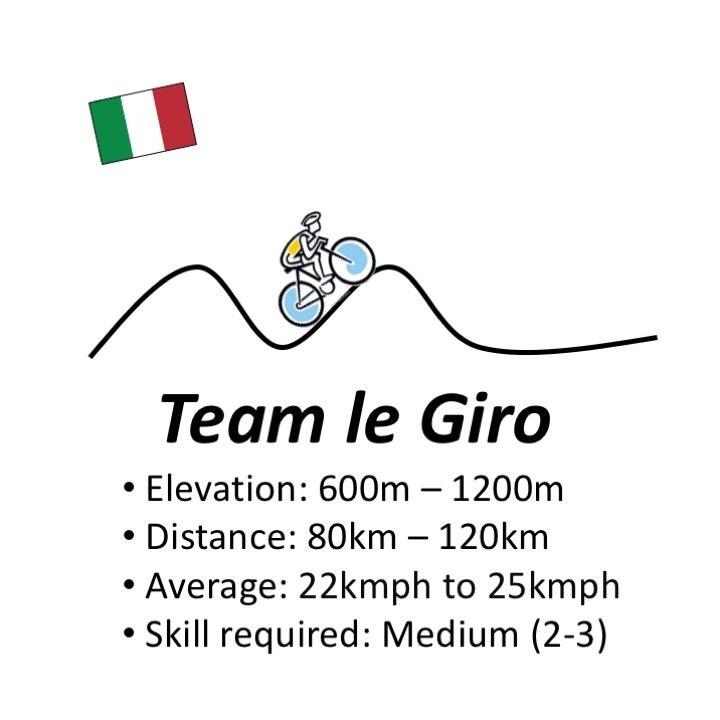 Team le Giro SunVelo