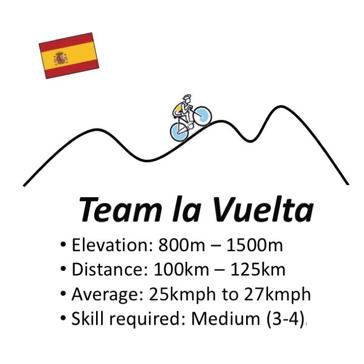 Team la Vuelta SunVelo