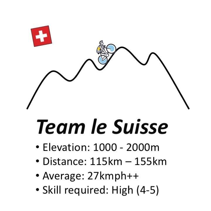 Team le Suisse SunVelo
